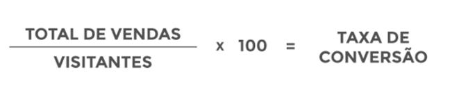 Taxa de conversão = total de conversões / total de visitantes ou leads ou oportunidades x 100%