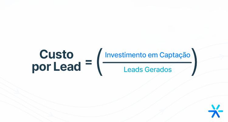 CPL Custo por lead